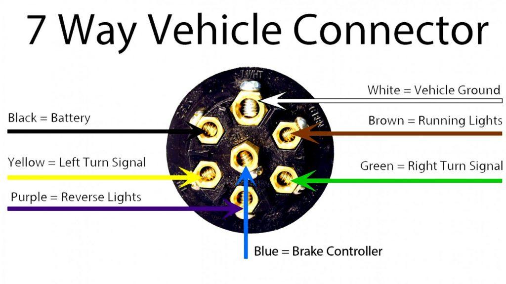 Gm 7 Way Wiring Diagram Download Wiring Diagram
