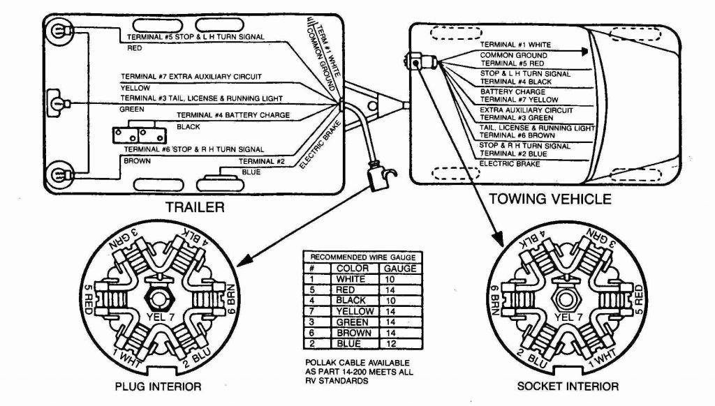 Pollak Wiring Diagram Ford Wiring Diagram