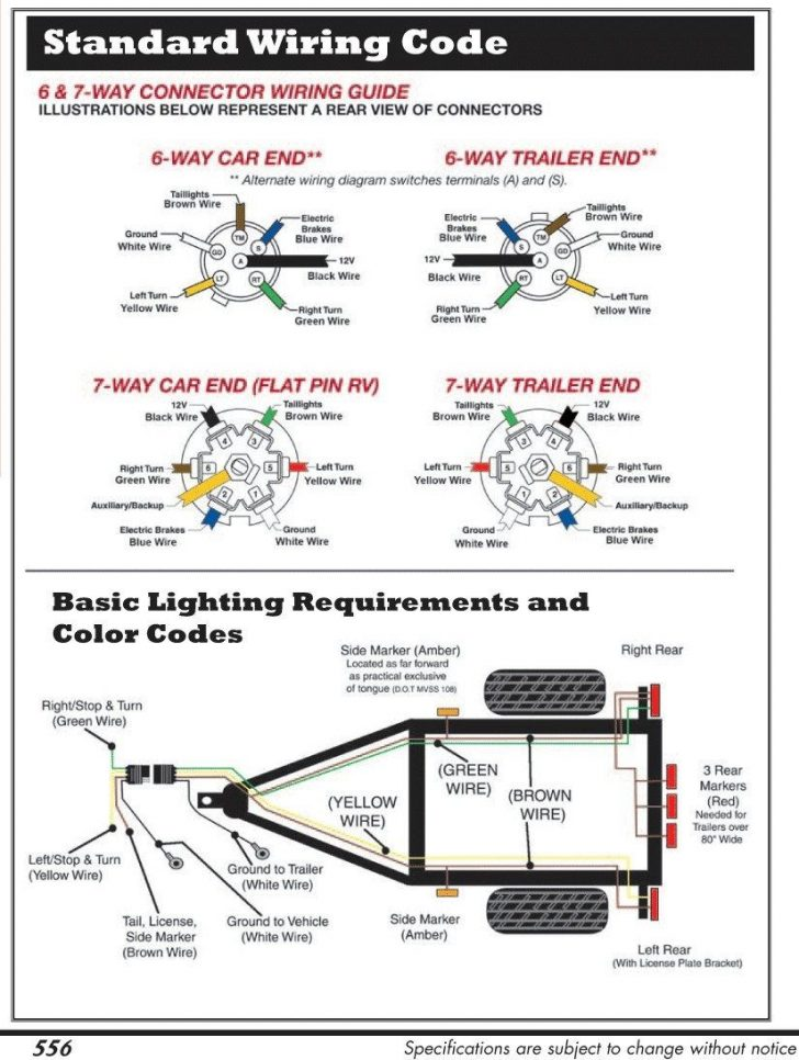 7 way rv flat blade trailer side wiring diagram Wirings Diagram