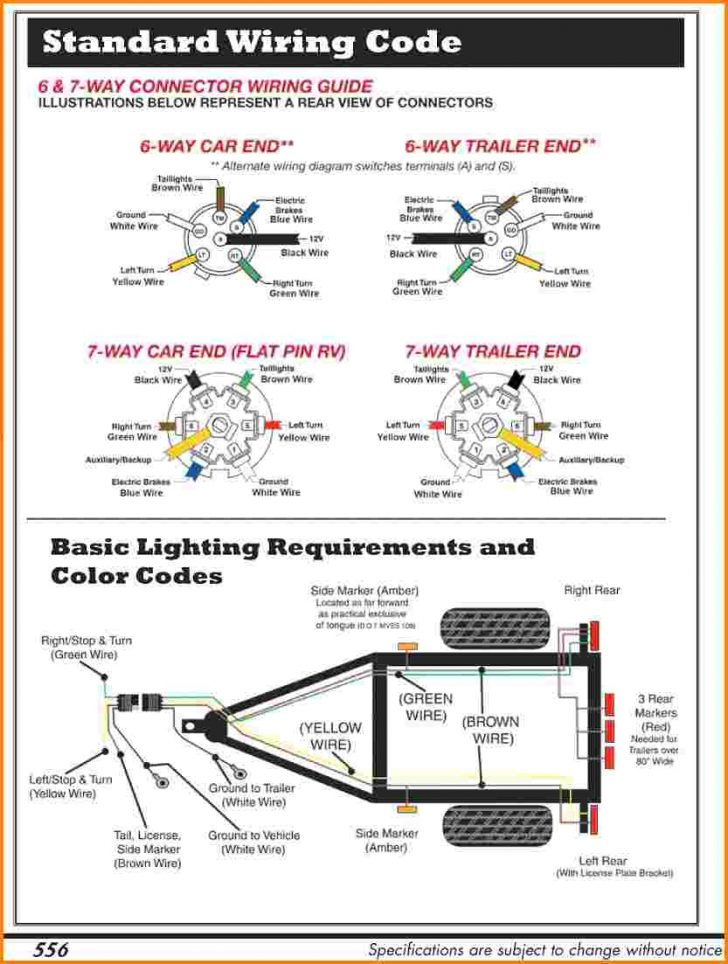 1999 ford f350 7 pin trailer wiring diagram Wirings Diagram