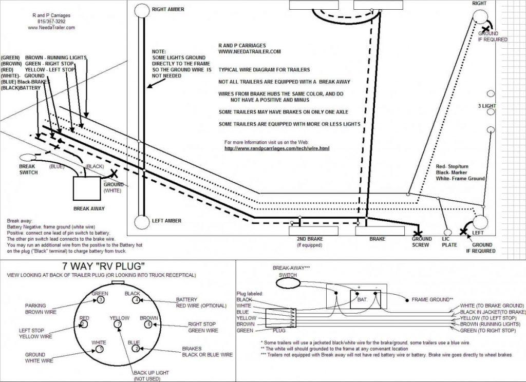 7 Way Trailer Plug Wiring Diagram Chevy Wirings Diagram