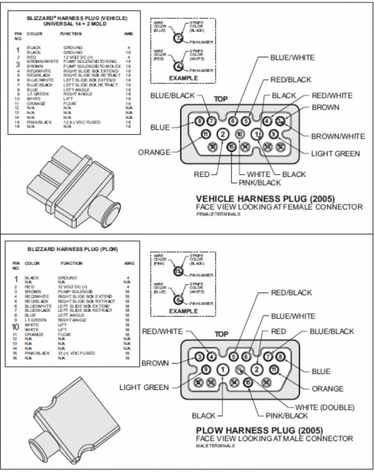 boss v plow wiring schematic Wirings Diagram