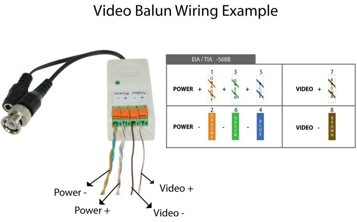 Colors By Security Camera Wiring Diagram - Carbonvotemuditblog \u2022
