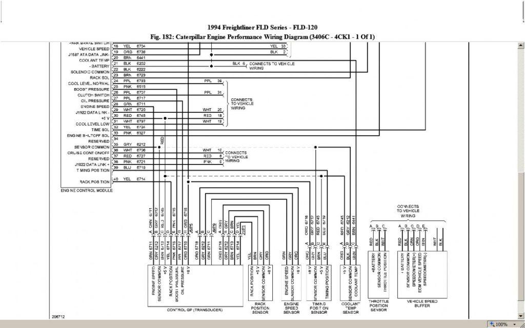 Cat Ecm Pin Wiring Diagram Wiring Diagram