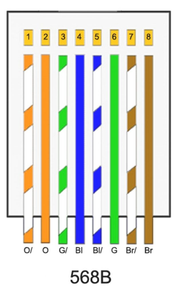 Cat5 B Wiring Diagram Wirings Diagram