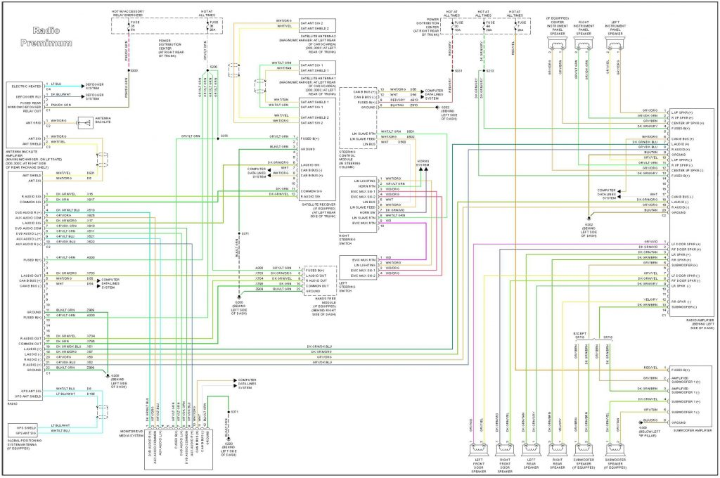 2005 Chrysler Town And Country Wiring Diagram Pdf Wirings Diagram