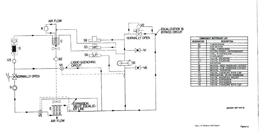 Comfortmaker Air Conditioner Wiring Diagram - Wiring Diagrams