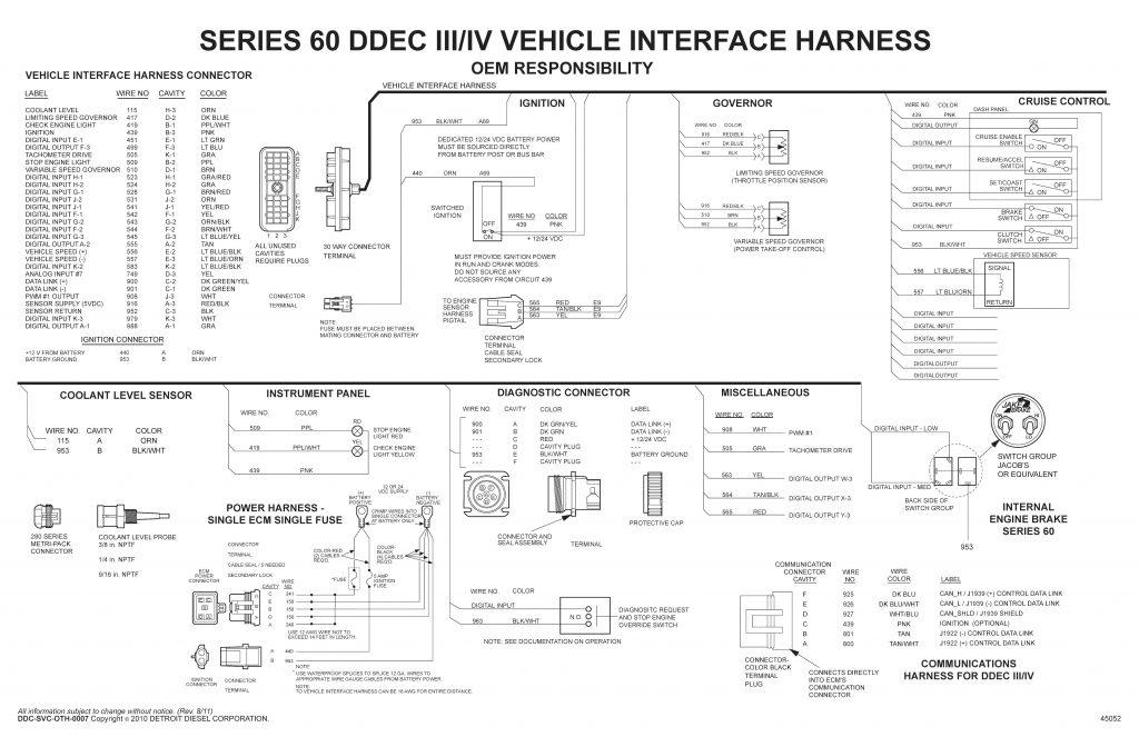 Series 60 Detroit Engine Diagram Wiring Diagram 2019
