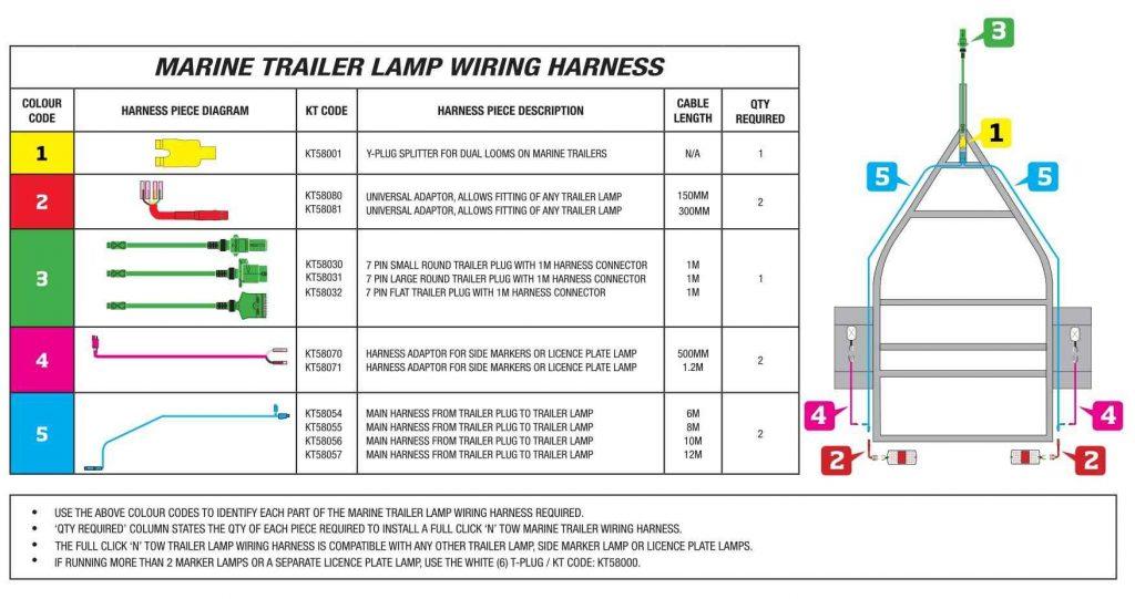 7 Way Trailer Plug Wiring Diagram Dodge Wirings Diagram