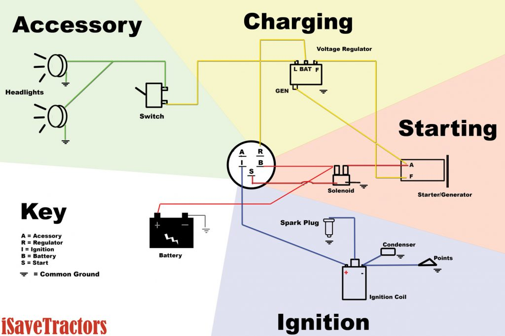 Universal Ignition Switch Wiring Diagram Wirings Diagram