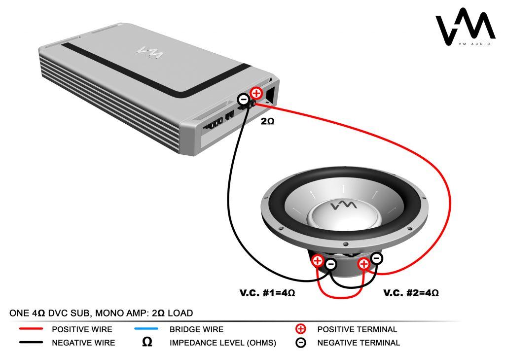 4 Ohm Dual Voice Coil Wiring Diagram Wirings Diagram