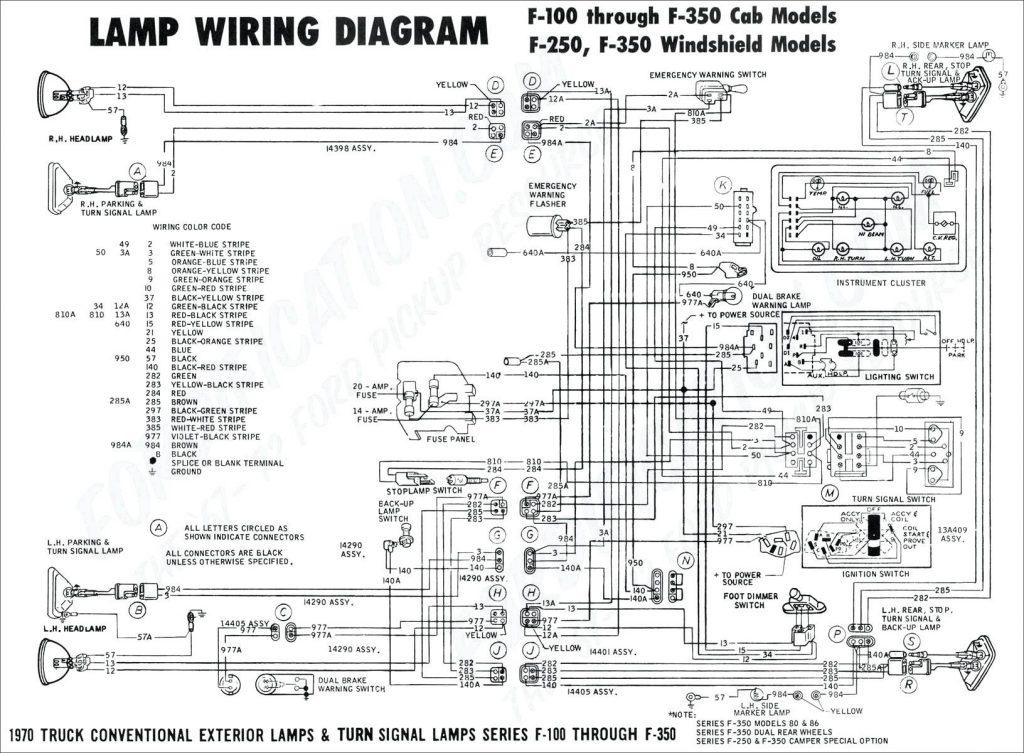 Pioneer Dxt-X2769Ui Wiring Diagram Wirings Diagram