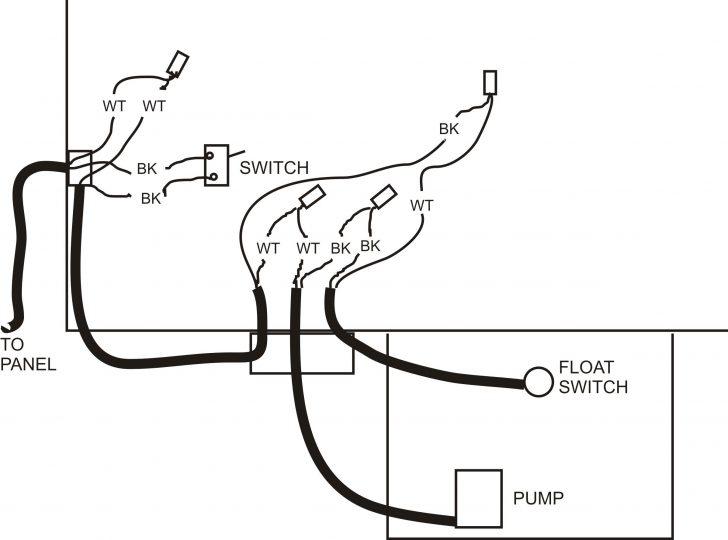 Septic System Wiring Diagram - 94tramitesyconsultas \u2022