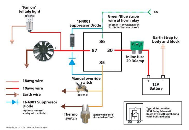 Ford 8730 Wiring Diagram Download Wiring Diagram