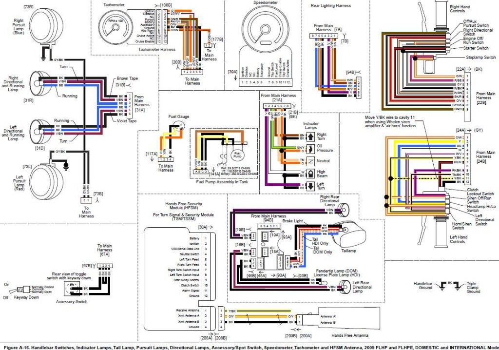 Harley Davidson Radio Wiring Diagram Wirings Diagram