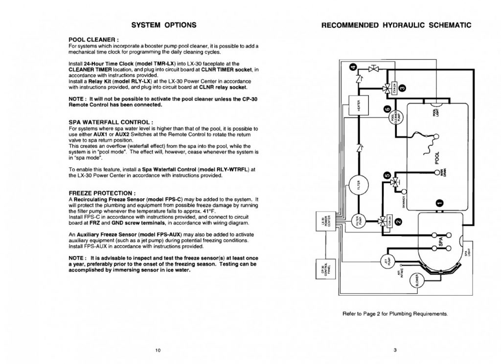 Hayward Super Pump Wiring Diagram 230V Wirings Diagram