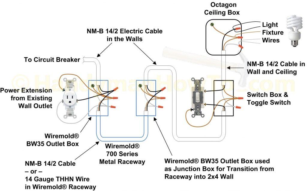 Single Pole Light Switch Wiring Diagram Wirings Diagram