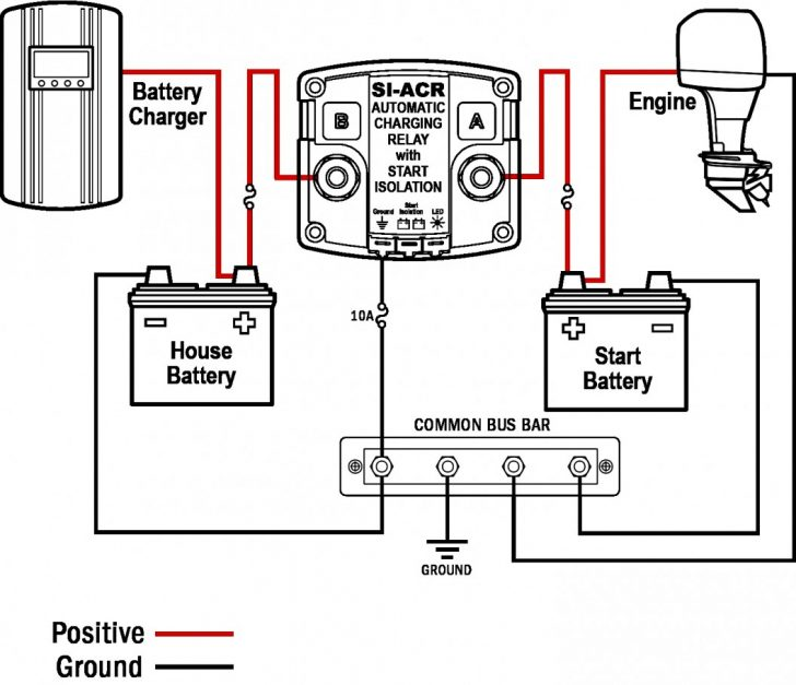 Selector Switch Wiring Diagram Club Car Online Wiring Diagram