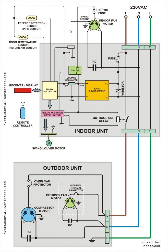 Goodman Package Unit Wiring Diagram Wirings Diagram