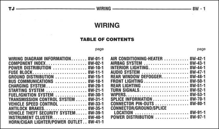 jeep wrangler wiring diagram stereo Wirings Diagram