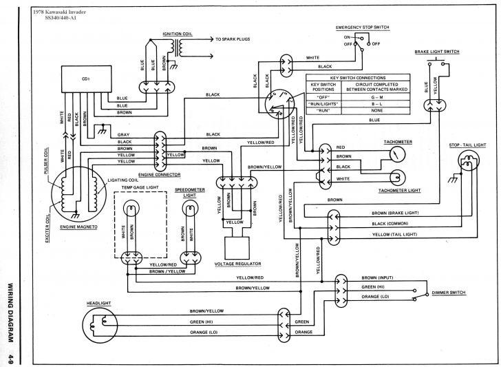Kawasaki Bayou 220 Wiring Diagram Online Wiring Diagram