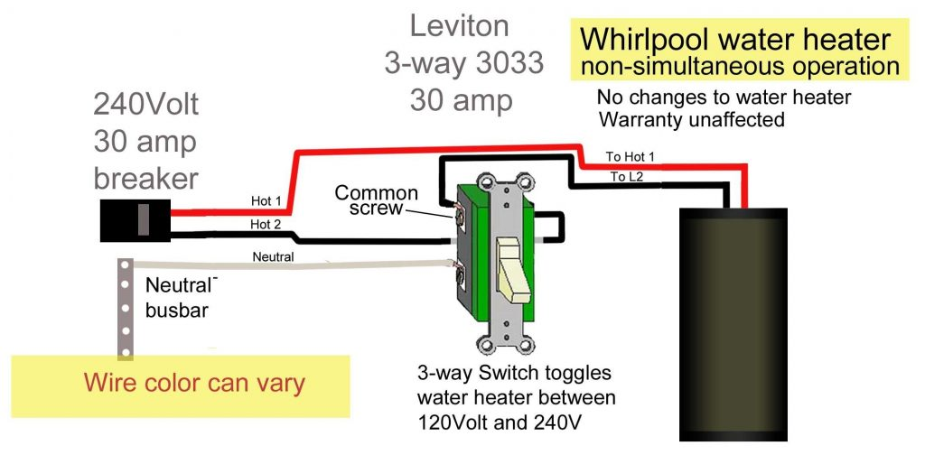 Ul 924 Wiring Diagram wiring diagram panel