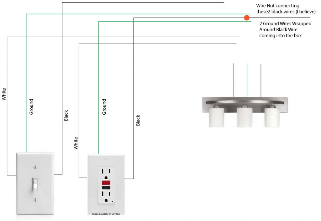 Gfci Leviton Occupancy Sensor Wiring Diagram Leviton Occupancy