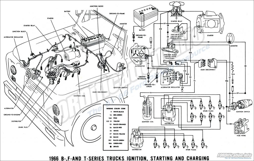 Mack Truck Wiring Diagram Free Download Wirings Diagram