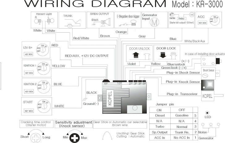 pioneer avh-x2800bs wiring harness diagram Wirings Diagram