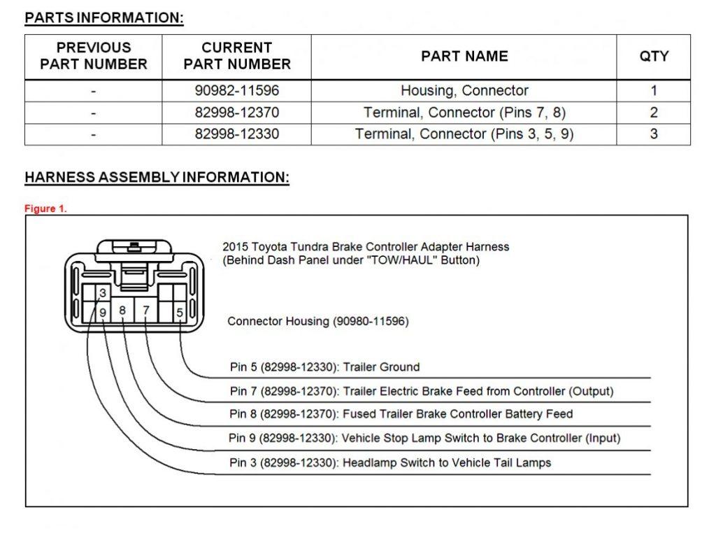 primus iq wiring diagram electrical wiring diagram guide Ford Brake Controller Wiring Diagram