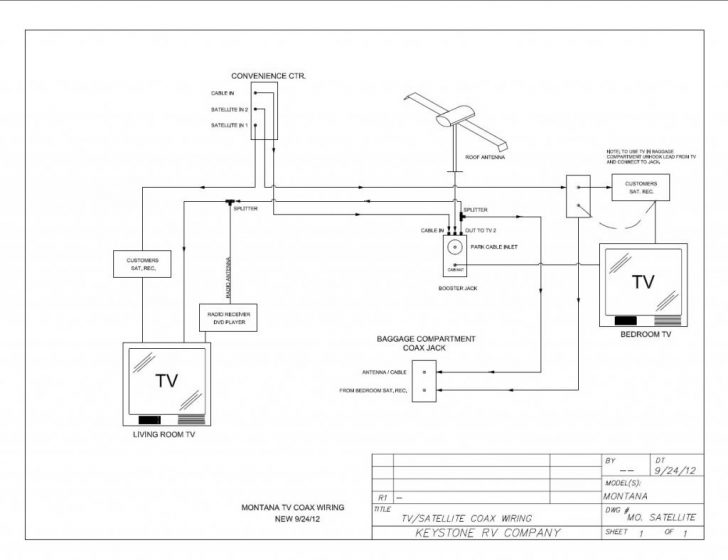 rv cable tv wiring diagram Wirings Diagram