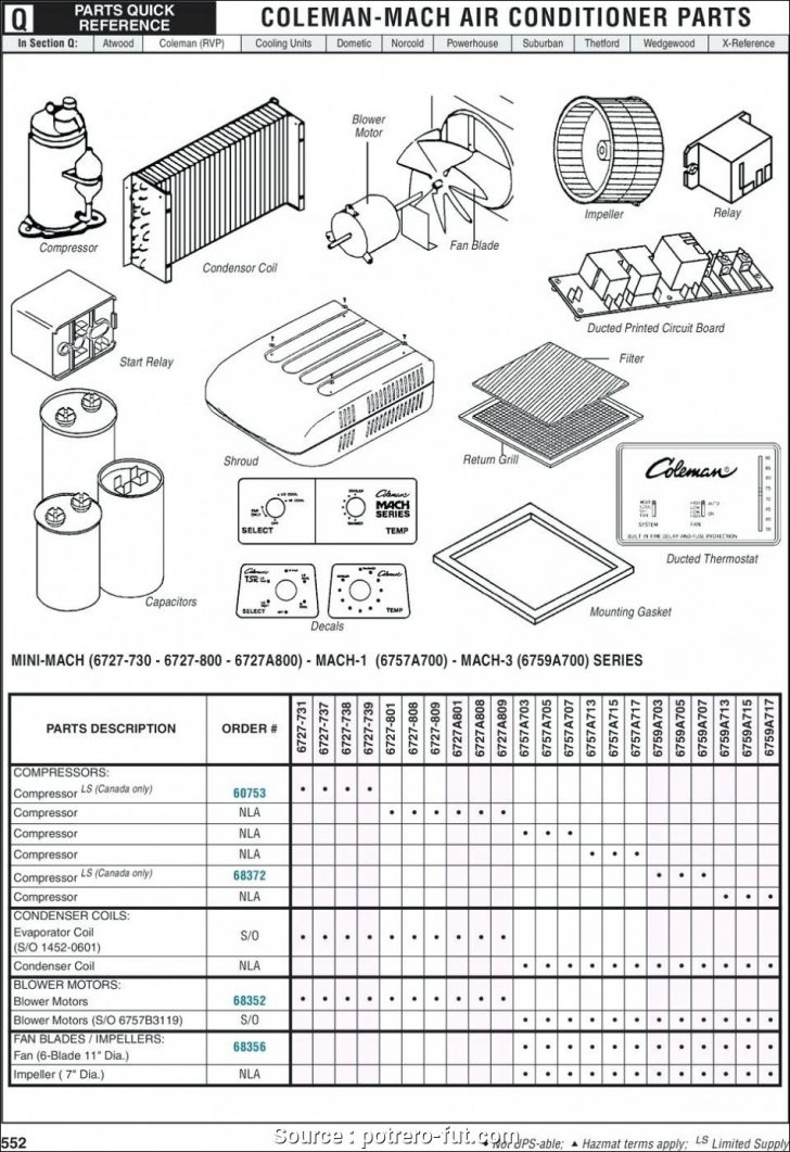 coleman thermostat heat only Schaltplang free download