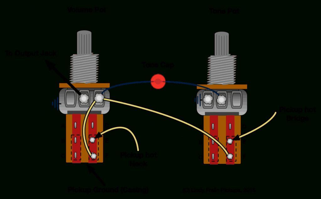 4pdt Switch Diagram online wiring diagram