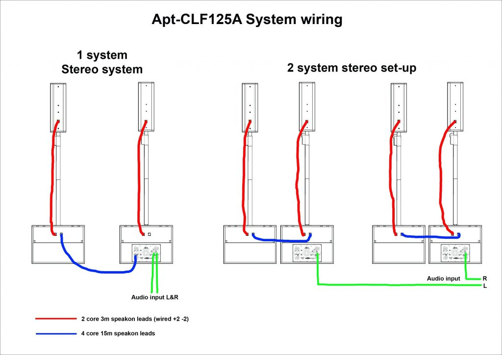 Xlr Wiring Diagram Pdf Wirings Diagram