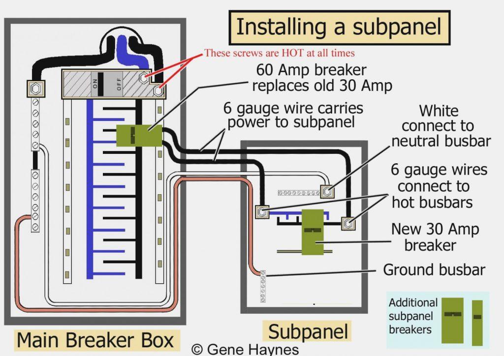Square D 100 Amp Panel Wiring Diagram Wirings Diagram
