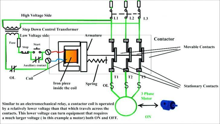 Square D Motor Starter Wiring Diagram Wirings Diagram