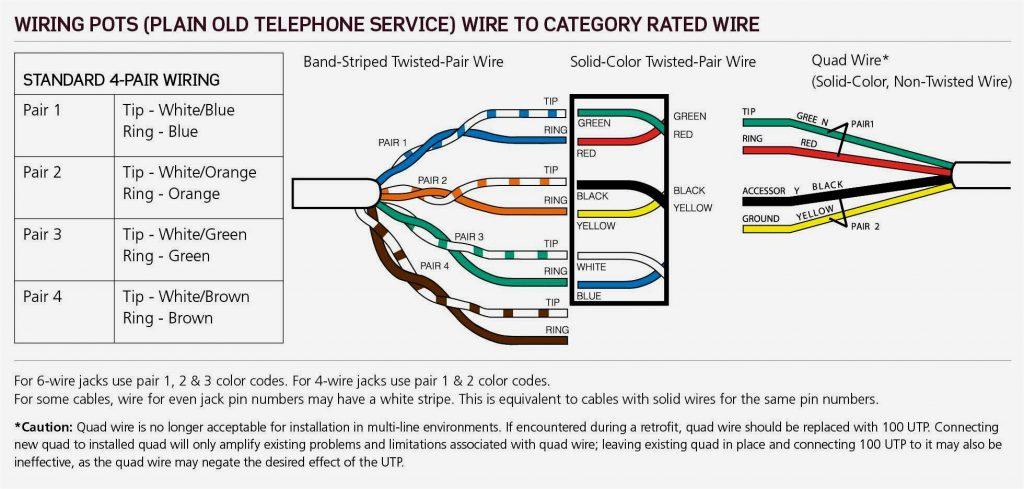 Cat5 Phone Line Wiring Diagram Wirings Diagram