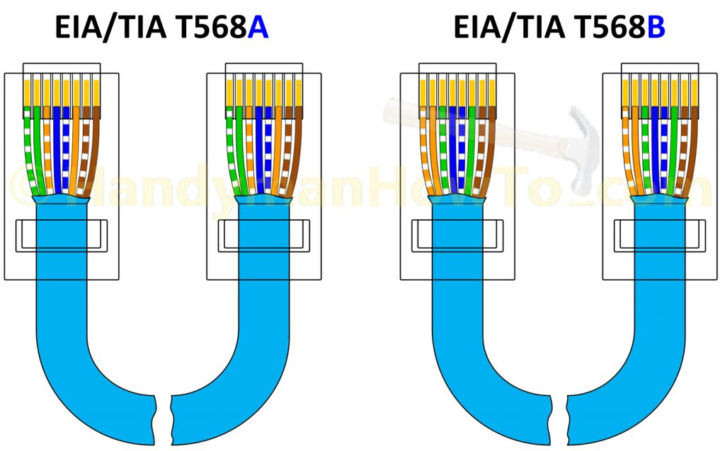 Ethernet Wiring Diagram Wirings Diagram