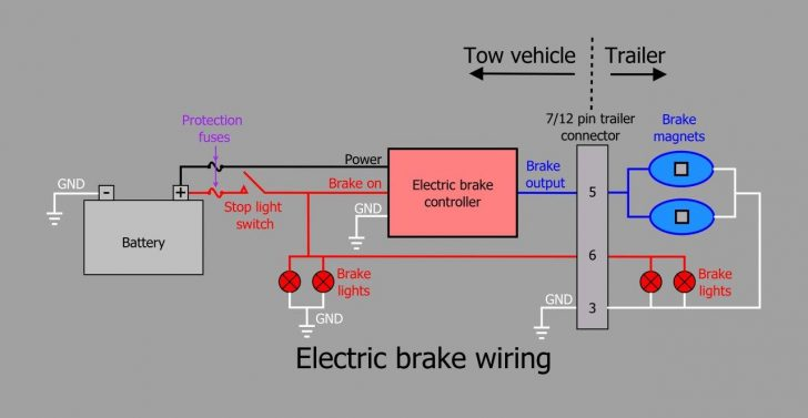 trailer brake wiring diagram 7 way Wirings Diagram