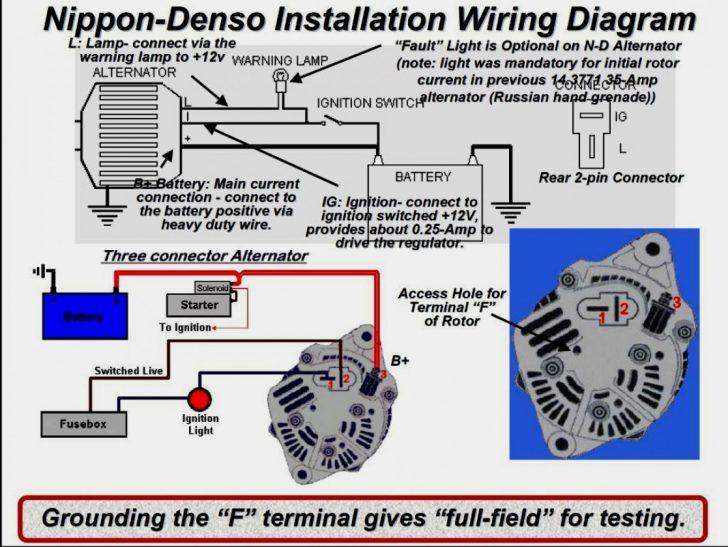 Gm 3 Wire Alternator Wiring Diagram Wirings Diagram