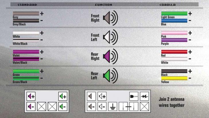 kenwood car stereo wiring diagram Wirings Diagram