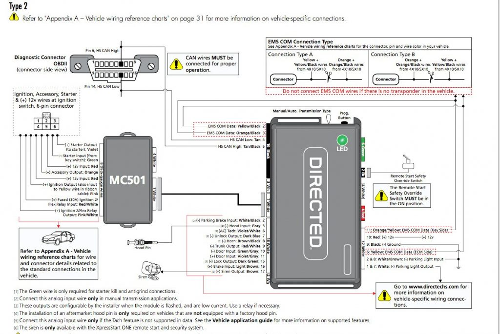 Viper Remote Start Wiring Diagram Wirings Diagram