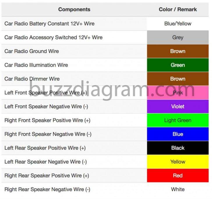 radio wiring diagram 2008 chevy silverado Wirings Diagram
