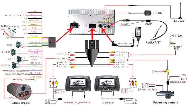 Citroen Xsara Picasso Radio Wiring Diagram - Wiring Diagram