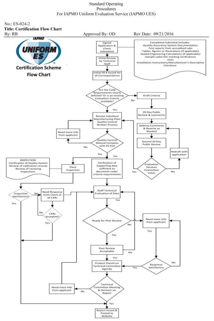 Electric Hot Water Heater Wiring Diagram Wirings Diagram