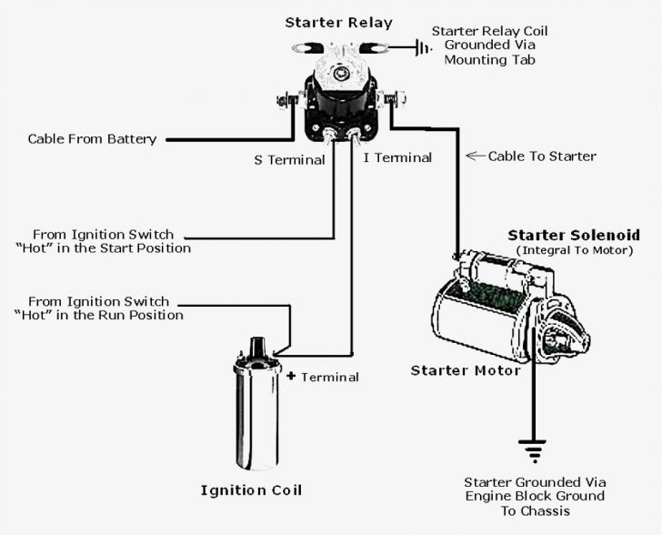 mgb starter relay wiring diagram Wirings Diagram