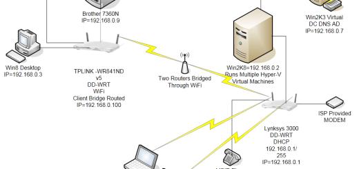 Cat 5 Network