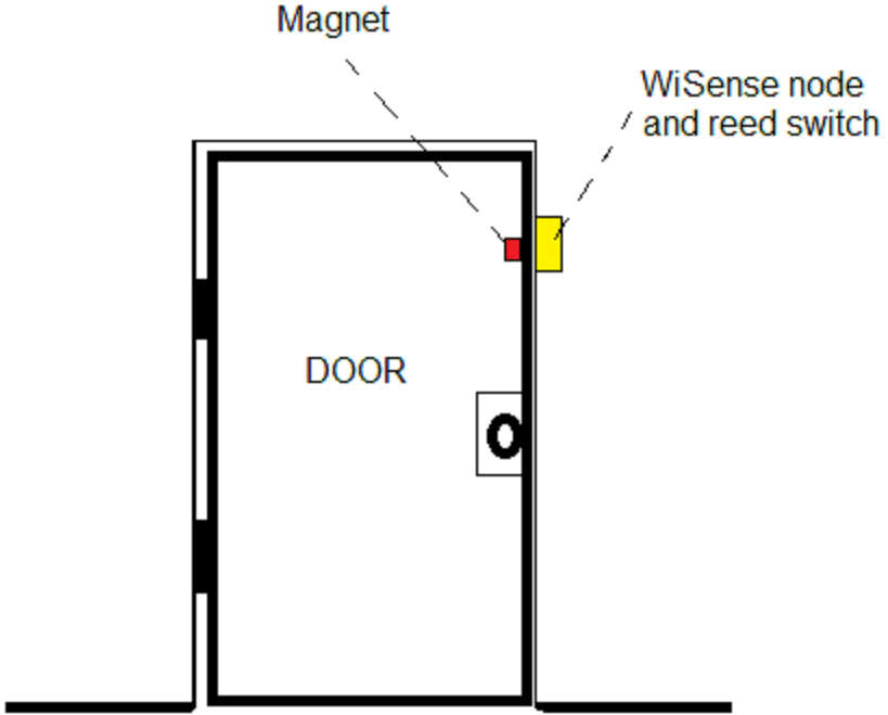 circuit schematic diagram magnetic reed switch alarm