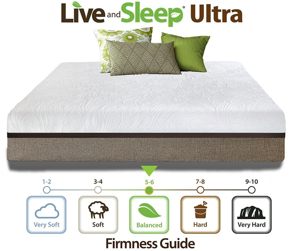 Memory Foam Mattress Guide 6 Best Mattresses For Sciatica Sufferers May 2019 Reviews Guide