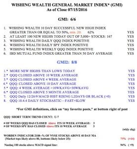 GMI07152016